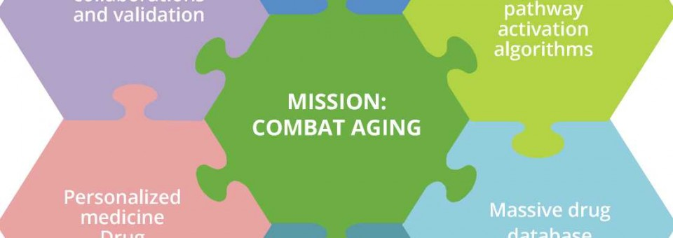 NLA and Insilico Medicine to develop integrated biomarkers of human aging